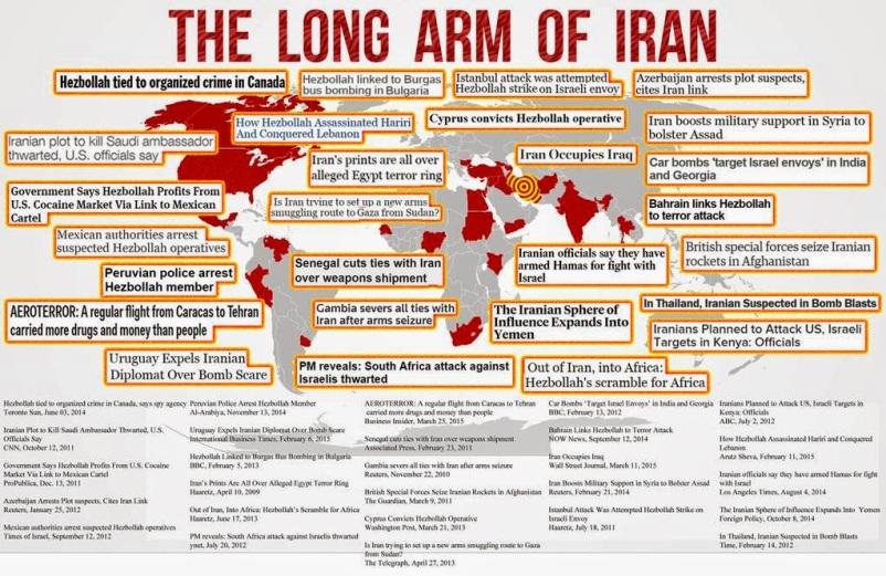 iran gobble